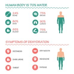 dehydration prevention