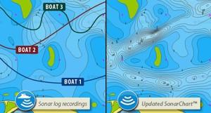 sonar charts