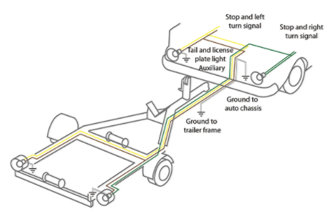 Boat Trailer Wiring Tips From Boatus additionally 2u01u 2005 Chevy Uplander Sliding Power Doors together with T16749721 Looking wiring diagram cruise control likewise  likewise Dodge Caliber 2007 Dodge Caliber Turn Signals. on tail light wiring diagram