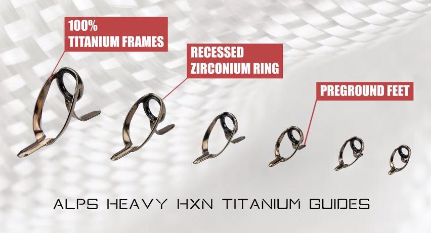 ALPS Titanium
